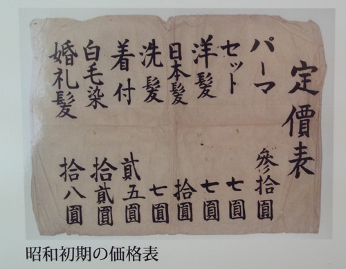 昭和初期の価格表